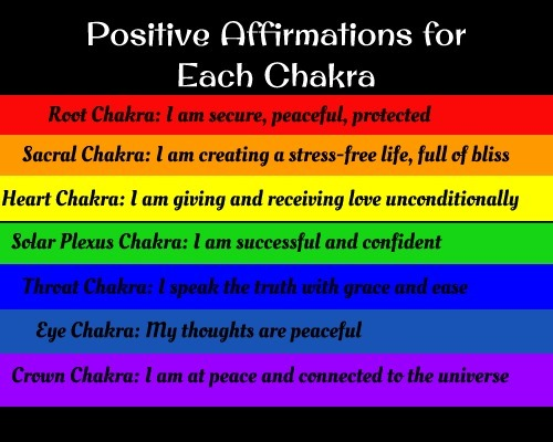Chakras Imbalance